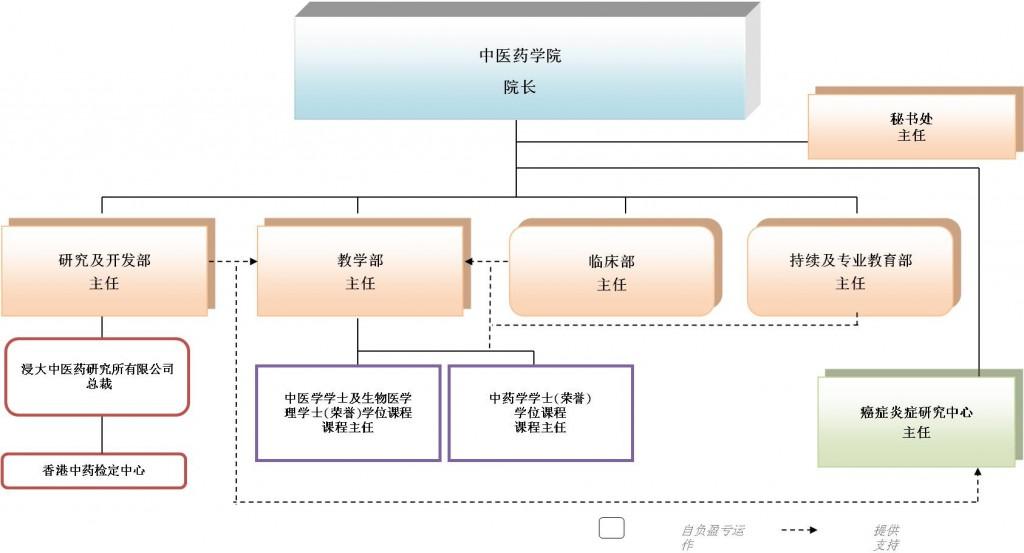 cm_school_structure_large